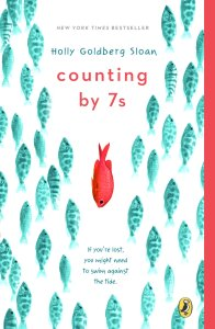 Counting by7s